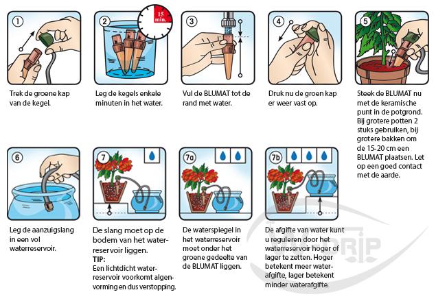 04. BLUMAT XL voor kamerplanten b