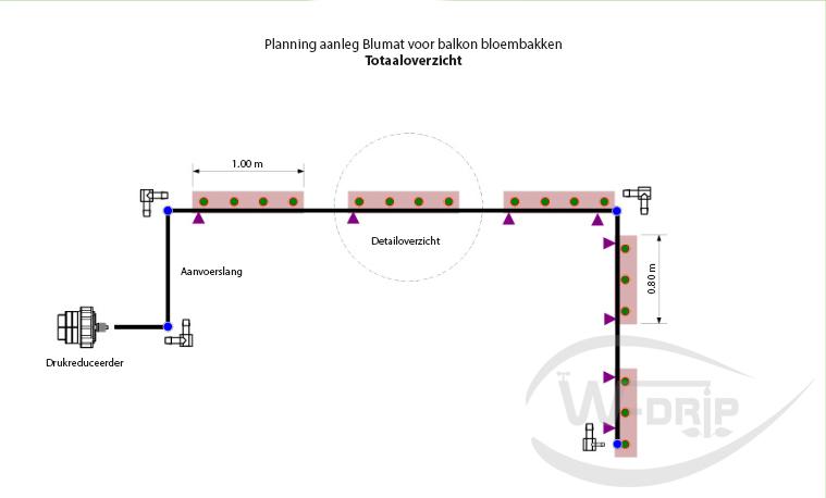 Planning balkon bloembakken – Totaaloverzicht