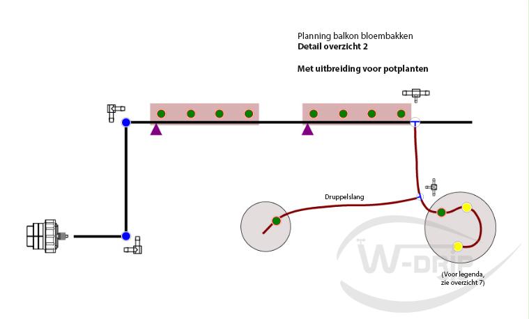 Planning balkon bloembakken – detailoverzicht 2
