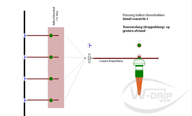 Planning balkon bloembakken – detailoverzicht 3