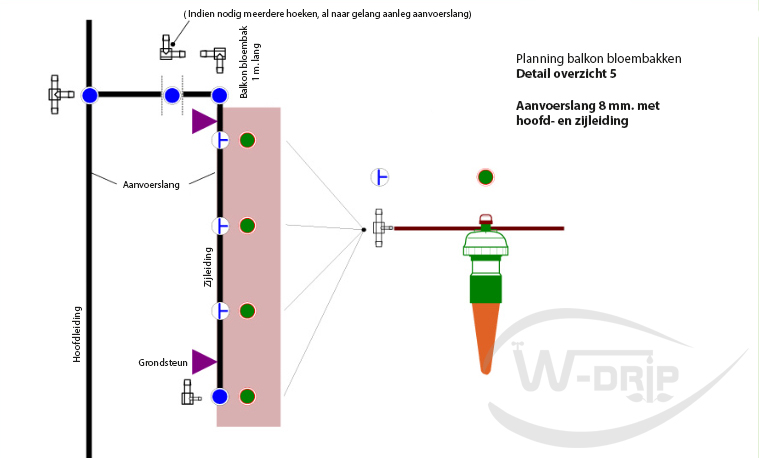 Planning balkon bloembakken – detailoverzicht 5