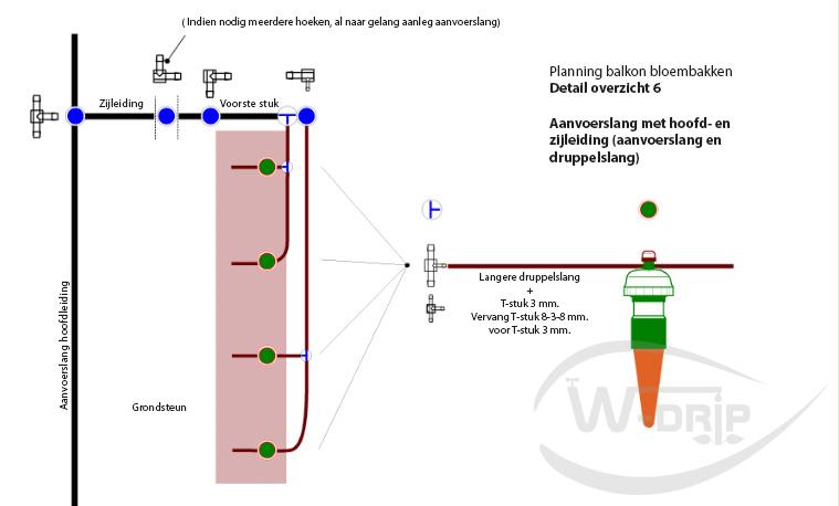 Planning balkon bloembakken – detailoverzicht 6