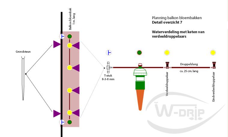Planning balkon bloembakken – detailoverzicht 7